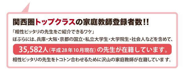 関西圏トップクラスの家庭教師登録者数。